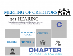 infographic: 341 hearing