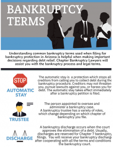 infographic: bankruptcy terms